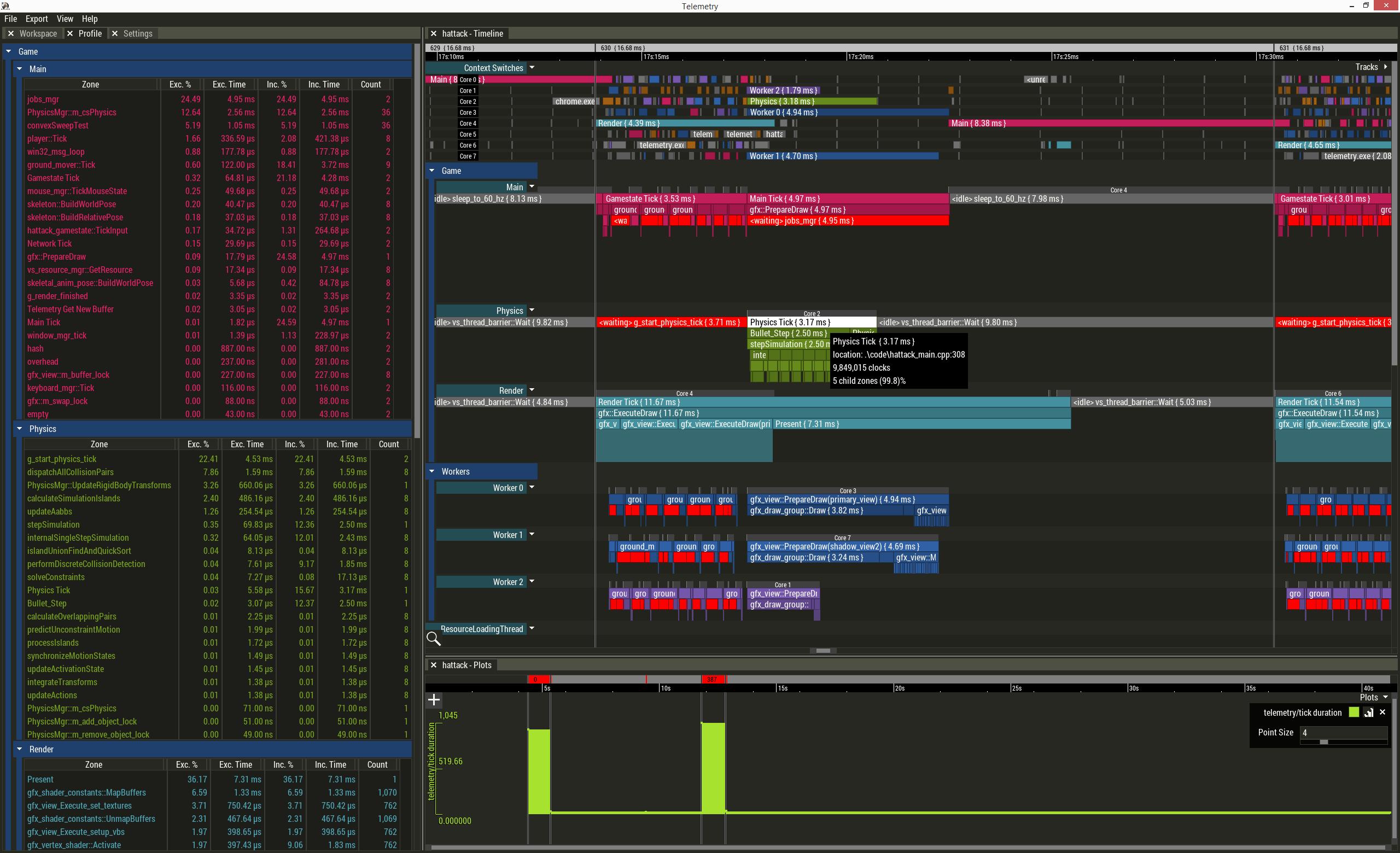 telemetry performance visualization system